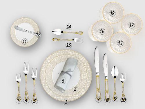 Формальная сервировка стола | Кулинарные рецепты / Very-stylish